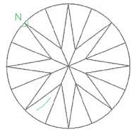 diagrama-graduacion-pureza-inclusiones-diamante