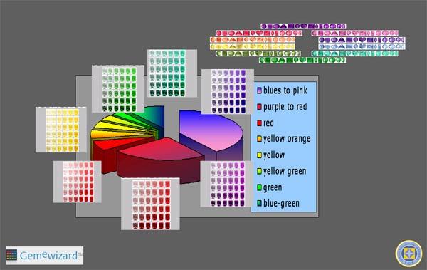 Espacio de color en GemeWizard.