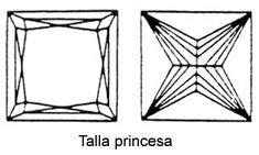 talla-princesa